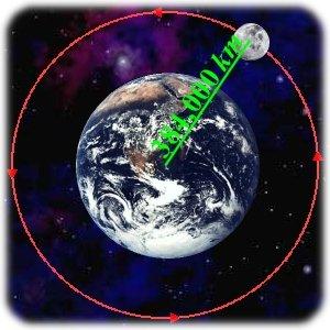speed of orbit around earth - photo #40
